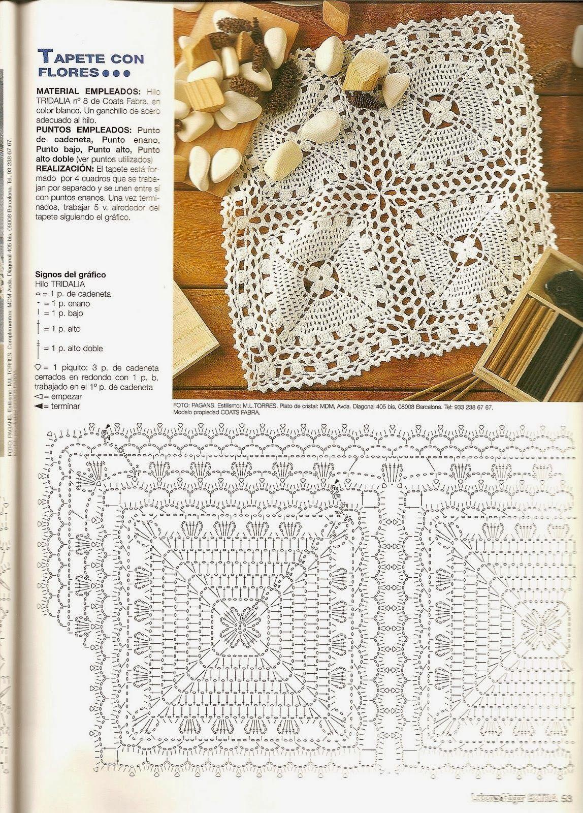 Labores para el hogar en crochet - Revistas de manualidades Gratis ...