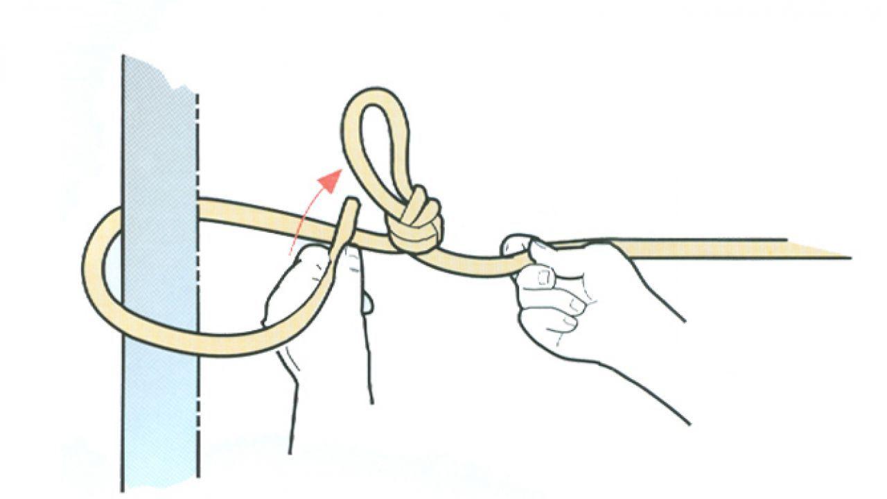 Cmo hacer un nudo para la cuerda de tender la ropa