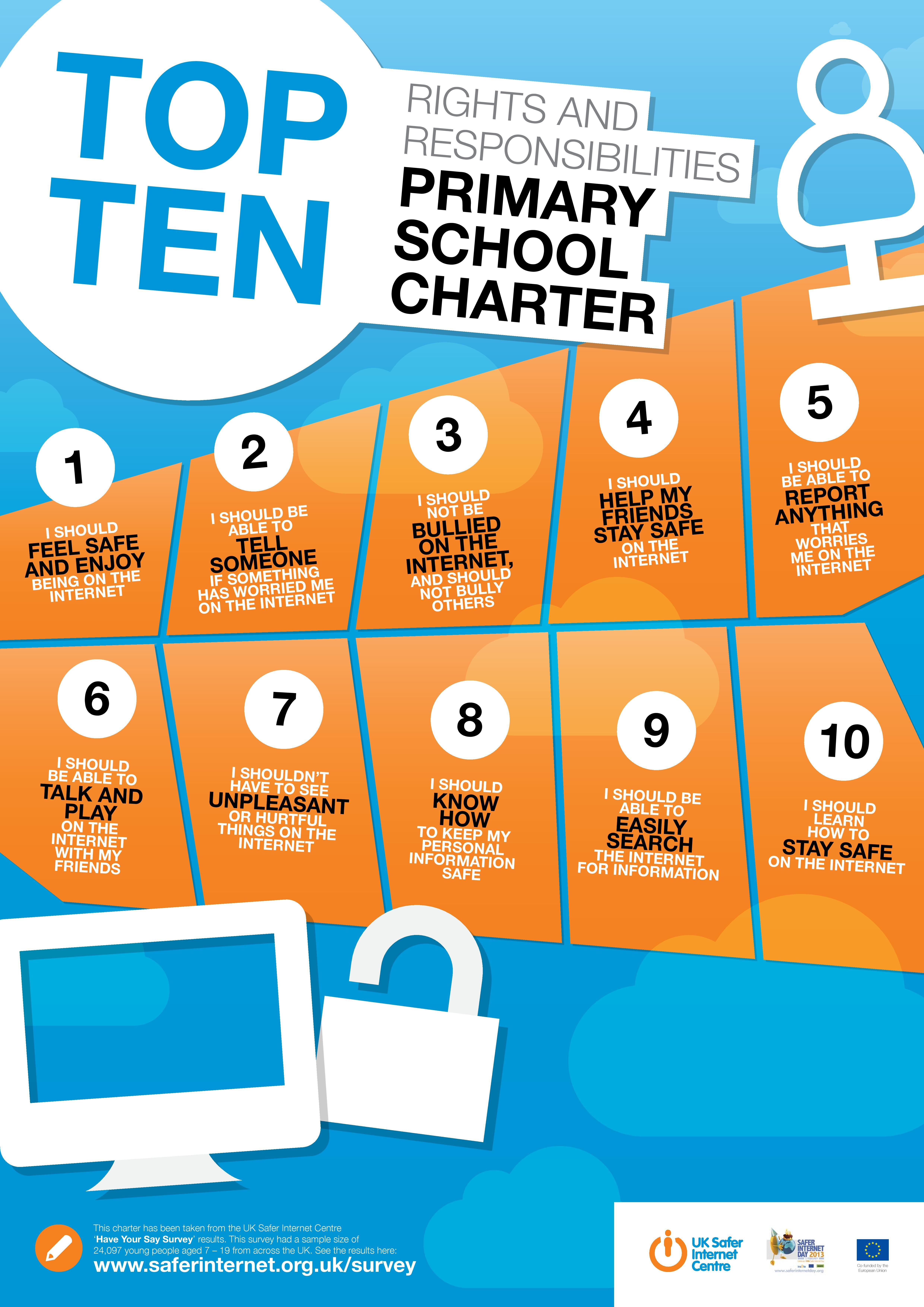 Http Www Saferinternet Org Uk Downloads Safer Internet Day 2013 Primary School Charter Jpg Rights And Responsibilities Teaching Empathy Bullying Prevention