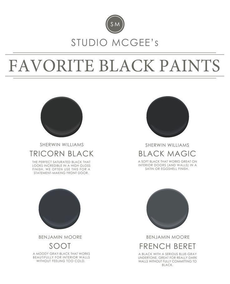 The 5 Best Black Paint Colors