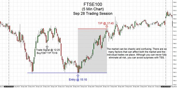 Trading Chart Of The Day Chart Trading