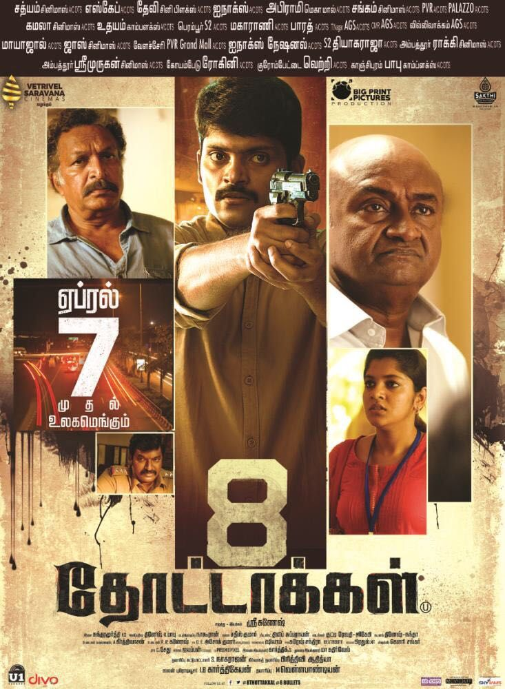 8 Thottakkal (2017) in 2020 Movies to watch online