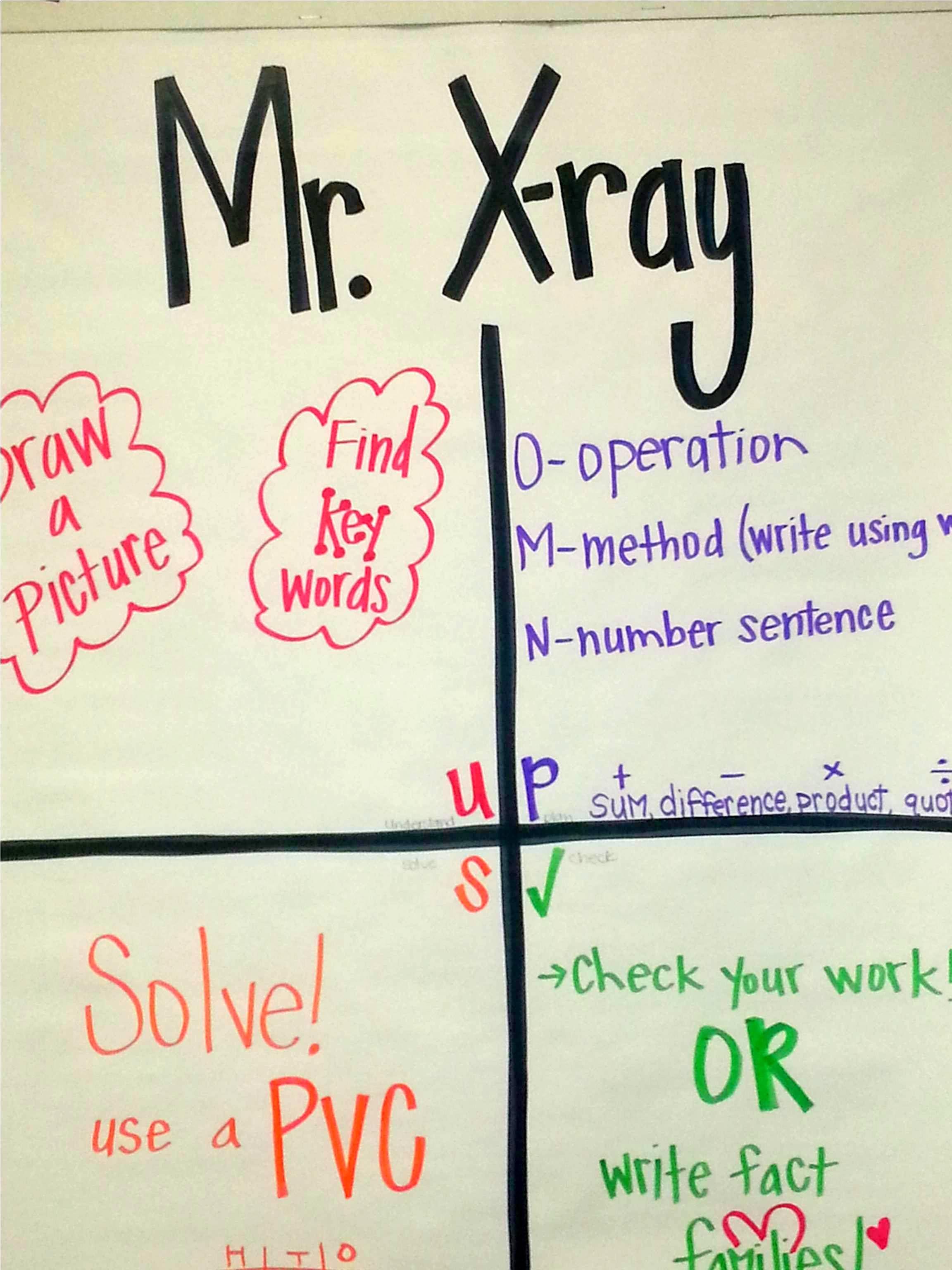 problem solving process anchor chart -  u0026quot mr  x-ray u0026quot  photo credit