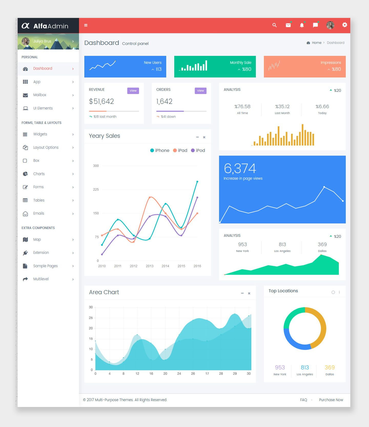 Amazing Alfa Boxed Dashboard Admin Templates And Admin Panel In 2020 Templates Web App Ecommerce Template
