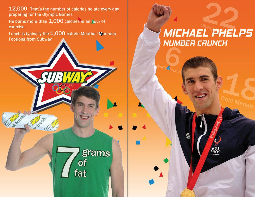 This Michael Phelps Subway Ad Is Using Direct Advertising To Promote Their  Sandwich Michael Phelps