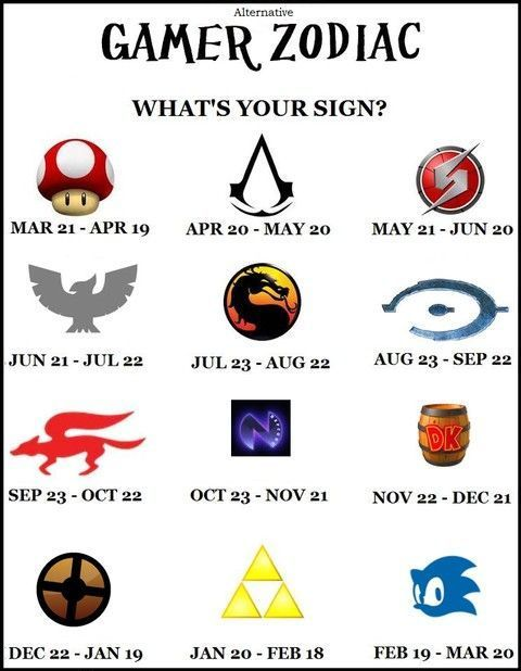 Gamer Zodiac ~ What's Your Sign? | The Geek In me