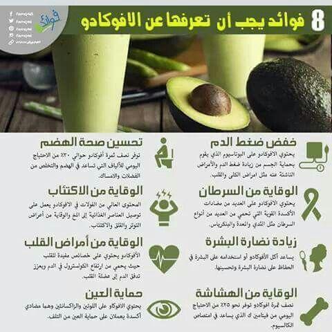 الافوكادو Vegetable Benefits Natural Medicine Healthy Beauty