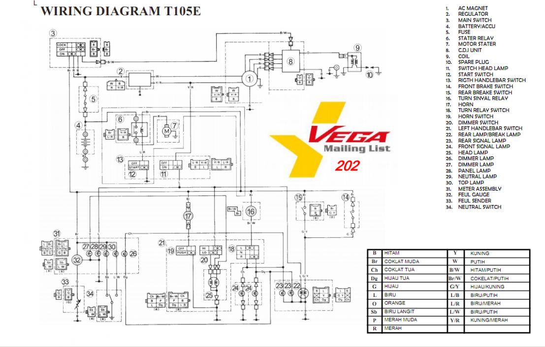 Yamaha Crypton Z Engine Diagram Di 2020