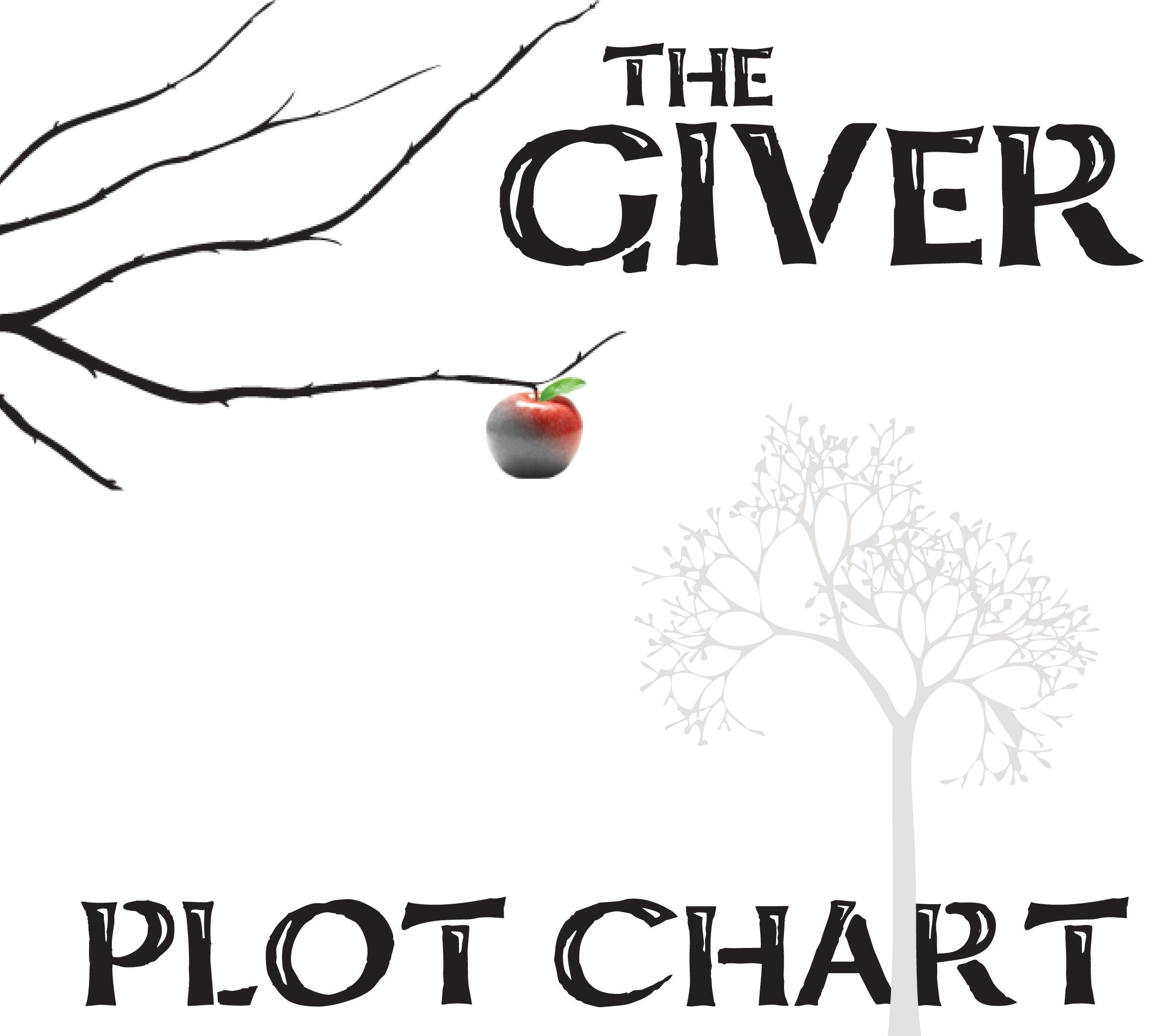 giver plot diagram shear and moment calculator the chart organizer arc lois lowry