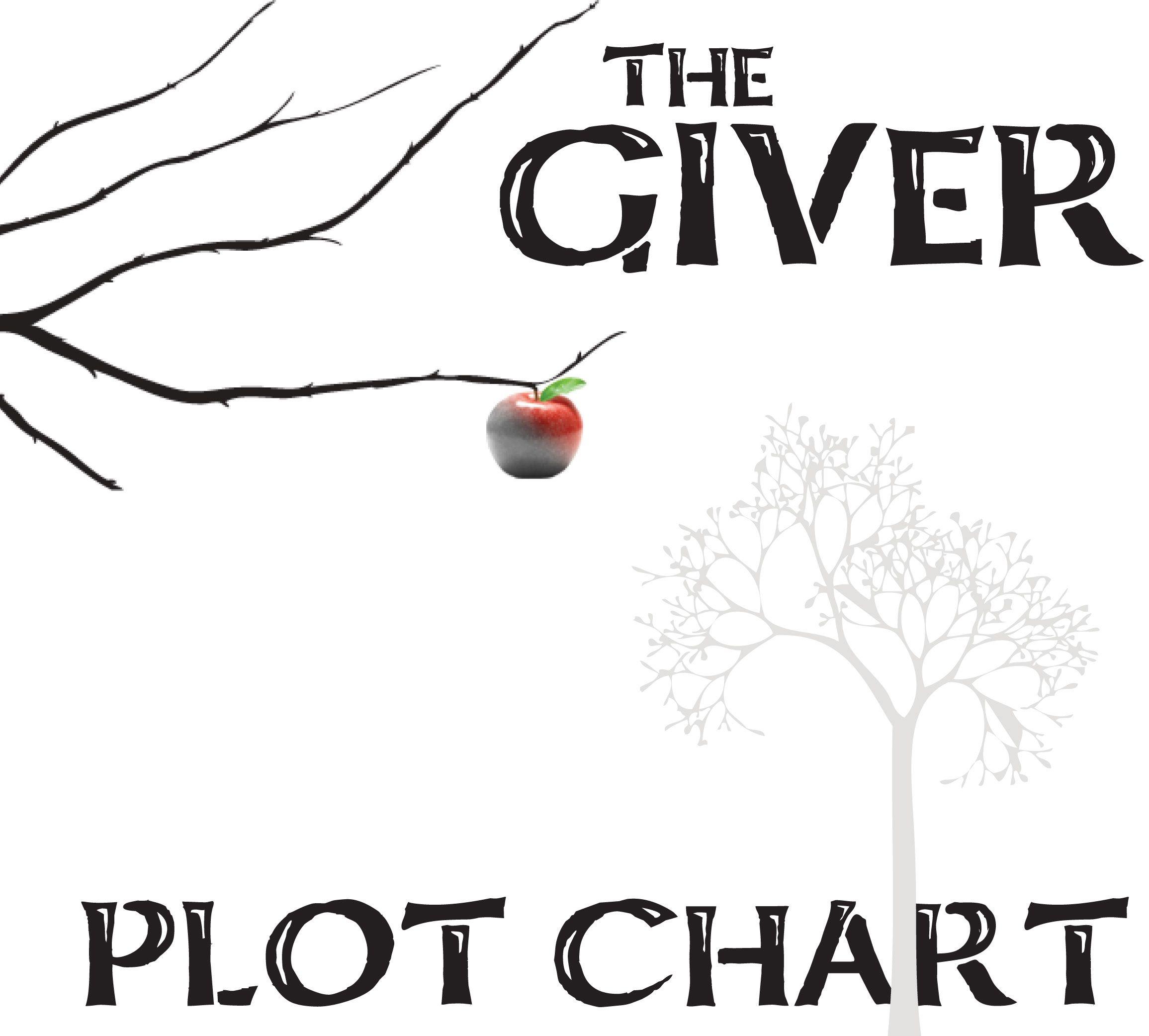 Giver plot chart organizer diagram arc by lois lowry while reading giver plot chart organizer diagram arc by lois lowry while reading the novel ccuart Choice Image