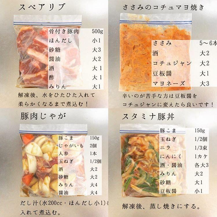 節約 作り置き 家計管理 手取り19万円の暮らしさんはinstagramを利用しています 他のお肉や魚にも合いますが 低コストの胸肉に飽きないソースでレパートリーを増やそう 私なら 甘酢あんとネギ塩だれは唐揚げに 和風ソースとえのきソースは衣なしの