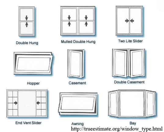 Window Types Architecture Window Types Minimalist Window