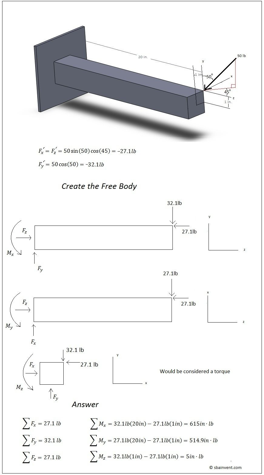 How to solve for the resultant forces and moments for a 3d statics how to solve for the resultant forces and moments for a 3d statics problem fandeluxe Choice Image