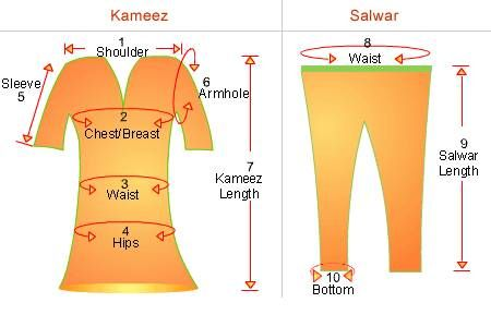 Salwar Kameez (indian clothes) patterns - CafeMom | Sewing ...
