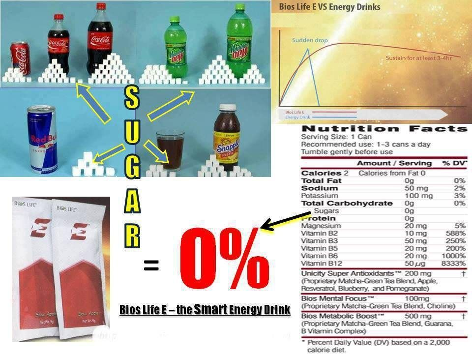 Bios Life E The Smart Energy Drink That Lasts Longer Without The Crash Energy Drinks Healthy Energy Boosters Life