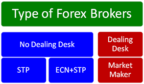 Pin On Professional Forex Training