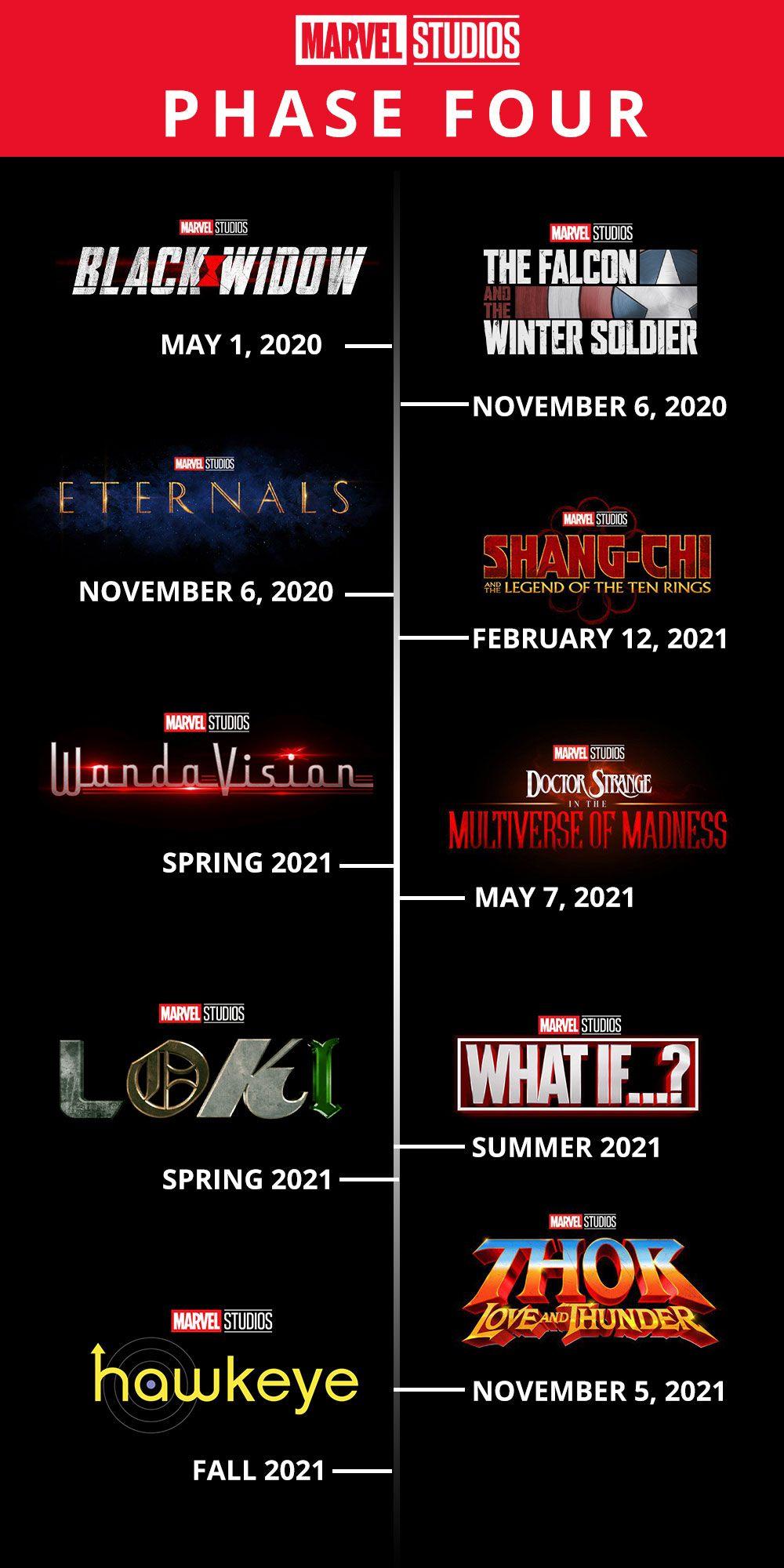 Marvel Phase Four Marvel Movies (20192021