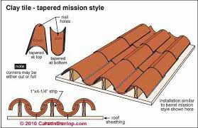 Clay Roof Tile Molds Google Search Clay Roof Tiles Clay Tiles Terracotta Roof