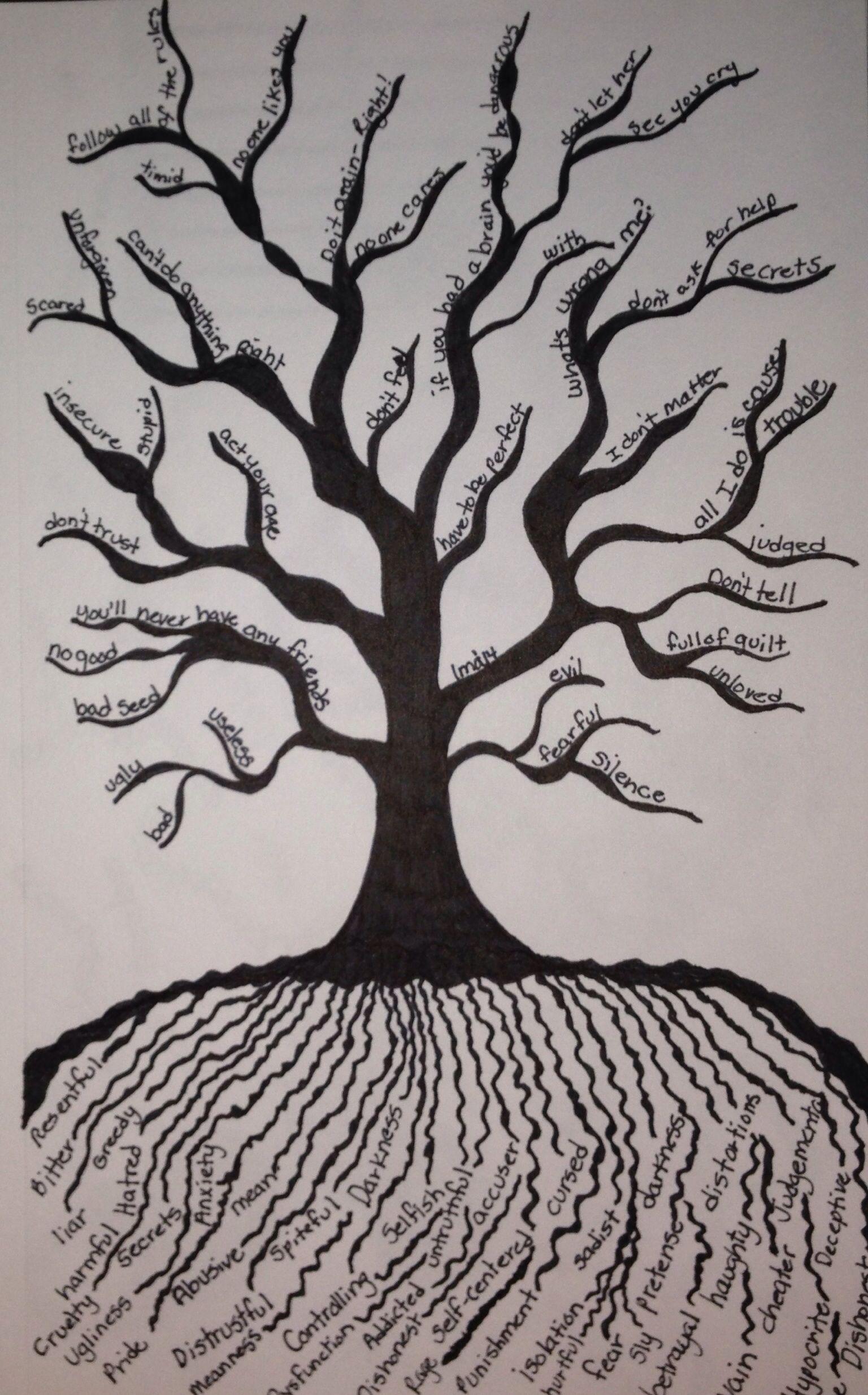 Dysfunctional Family Tree