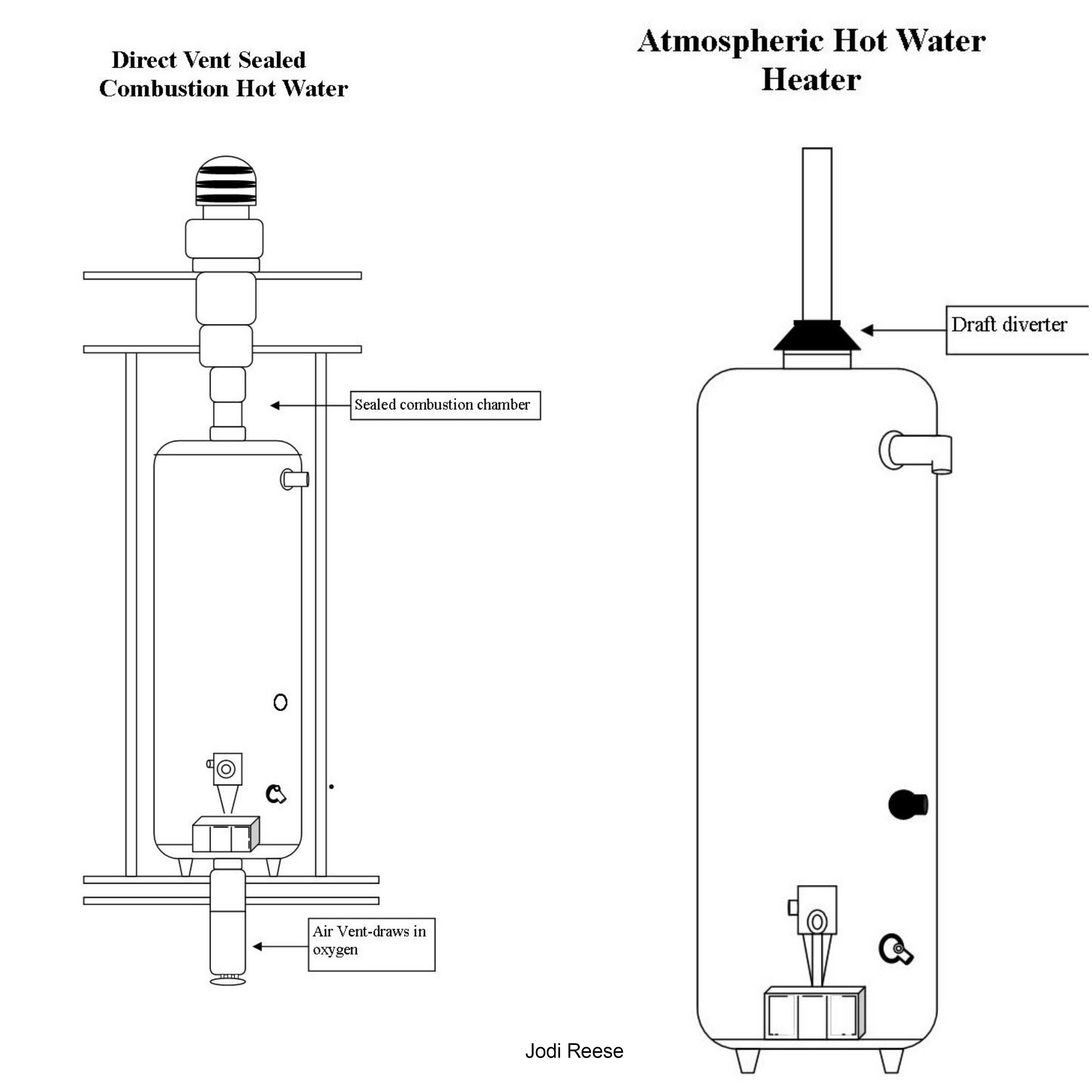 hight resolution of importance of installing the correct hot water heater in your manufactured home safety mobilehome manufacturedhome waterheater home