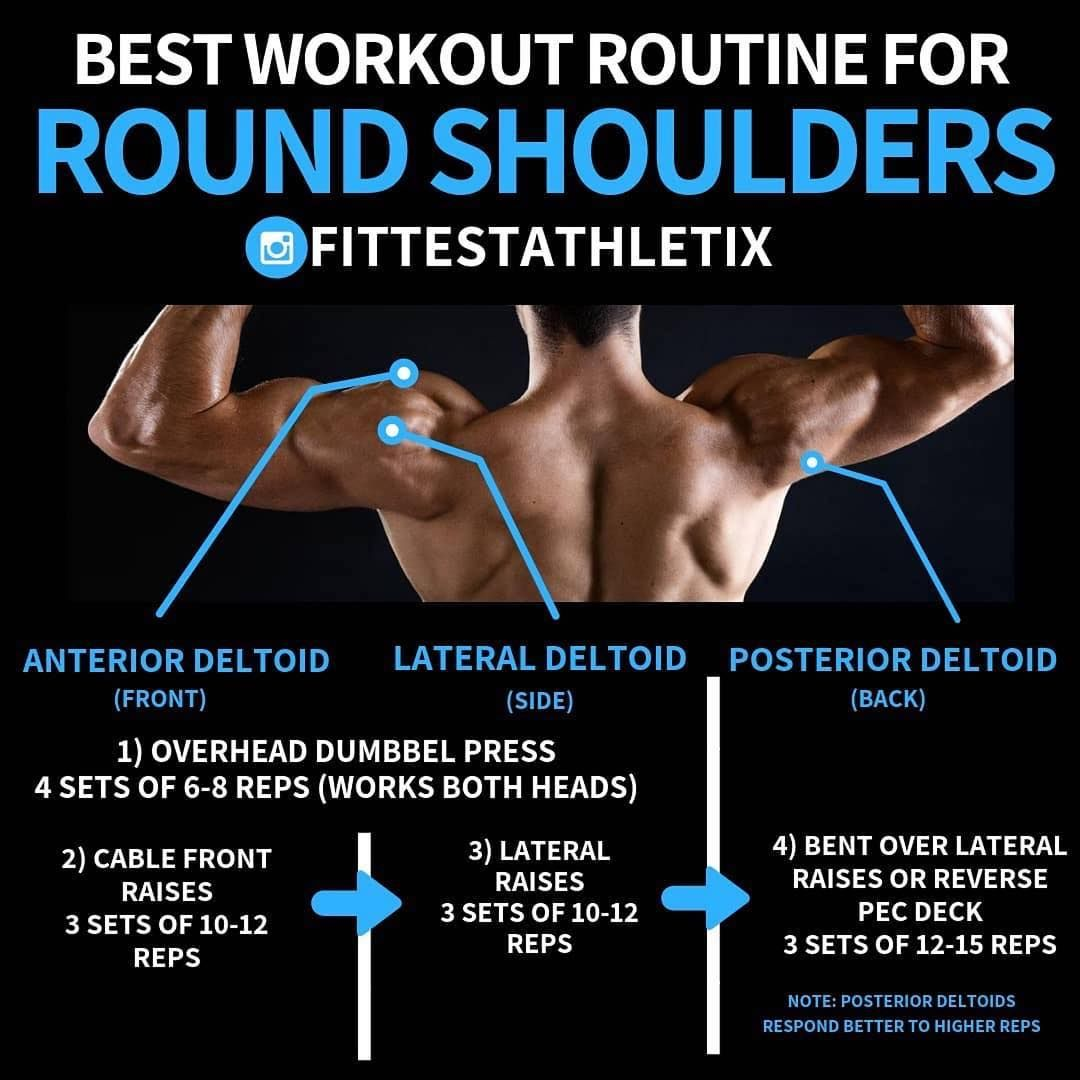 Add Serious Size To Your Shoulders With This Workout Gymguider Com Best Workout Routine Workout Routine Fun Workouts