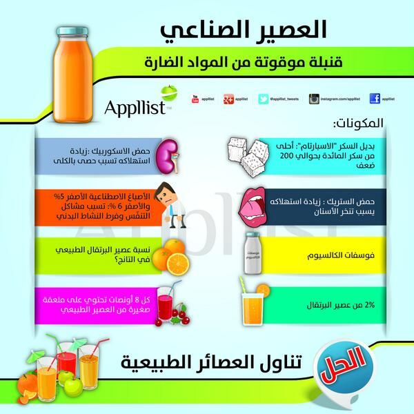 Appllist Appllist Tweets Twitter Health Facts Food Health Facts Health