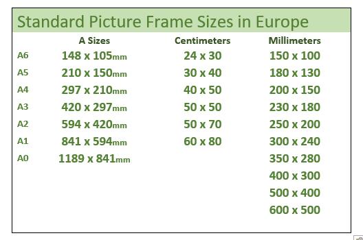 Standard Picture Frame Sizes | Jesbek | Pinterest | Standard picture ...