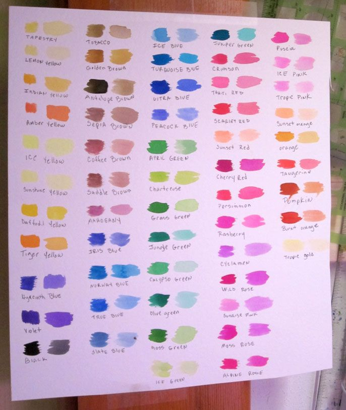 Dr Ph Martins Color Sample Chart | Studio | Pinterest | Watercolor