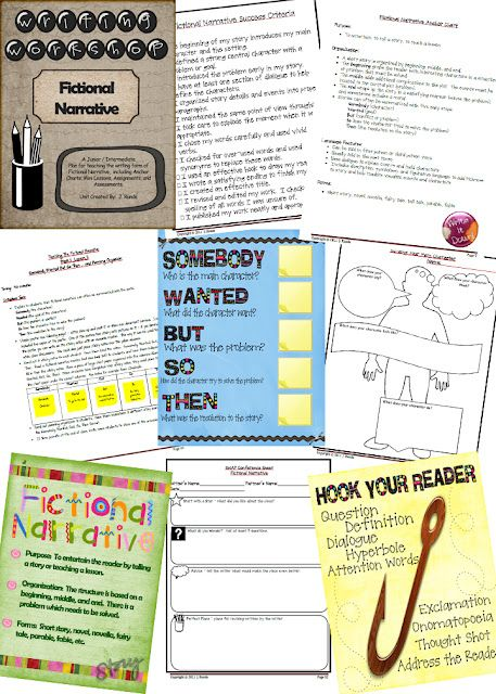 Runde's Room: Writing Workshop - Fictional Narrative - includes link to a free summarizing poster