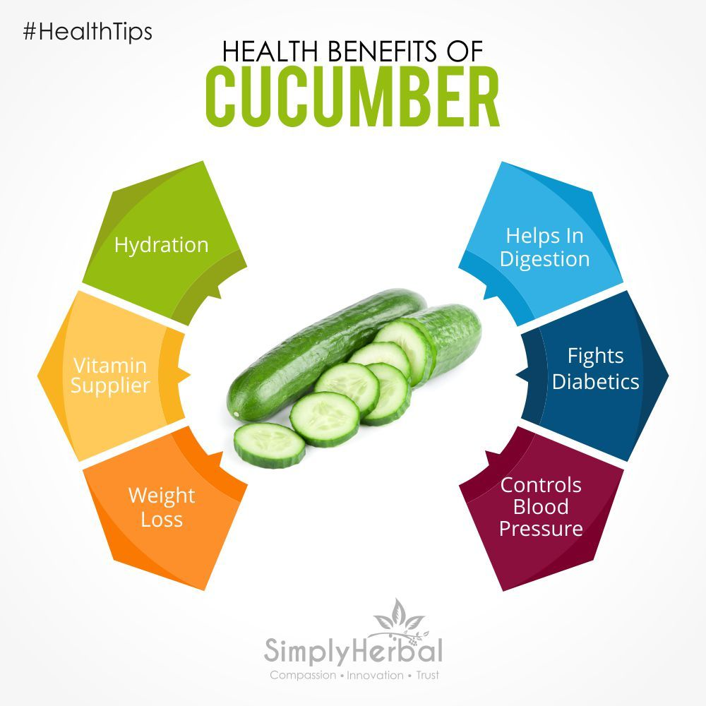 ख र क फ यद और न कस न Benefits Of Cucumber