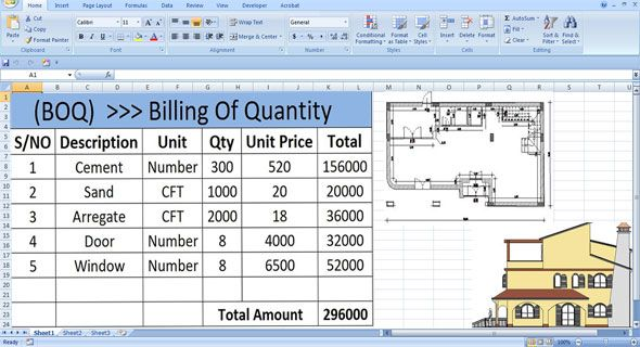 How to calculate BOQ for getting the total amount required