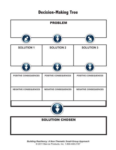 individual problem solving activities