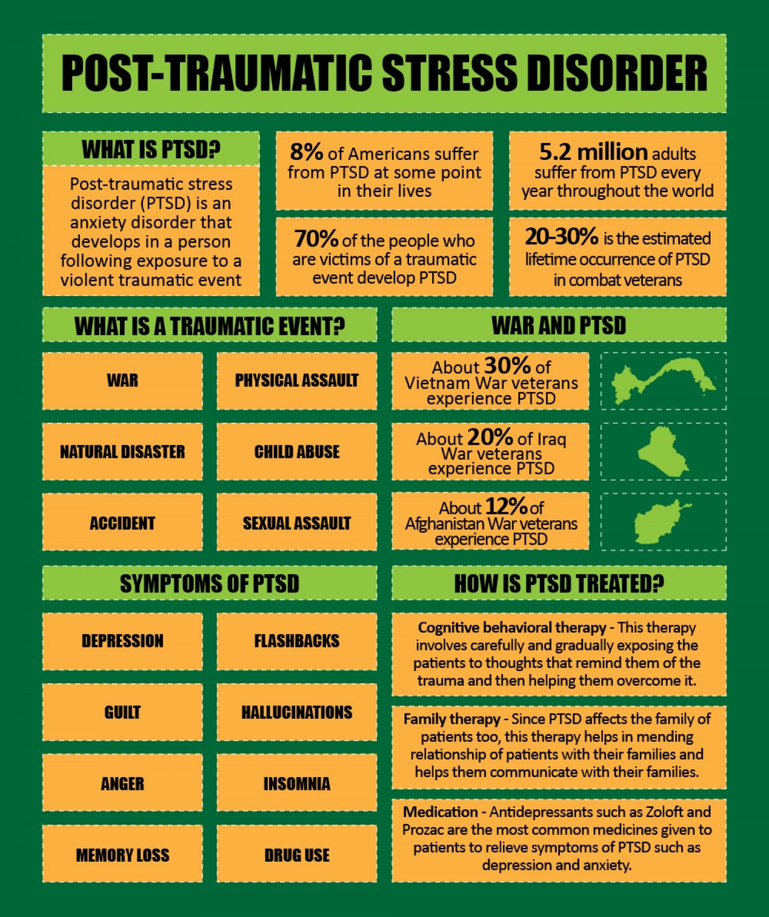 Pin On Ptsd Post Traumatic Stress Disorder