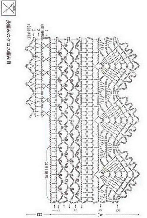 echarpe 15. | Crochet | Pinterest | Blog, Ganchillo y Orillas