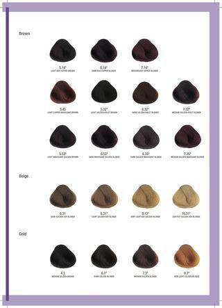 Alfaparf Milano USA - Color Wear Chart and Mixing Brochure ...