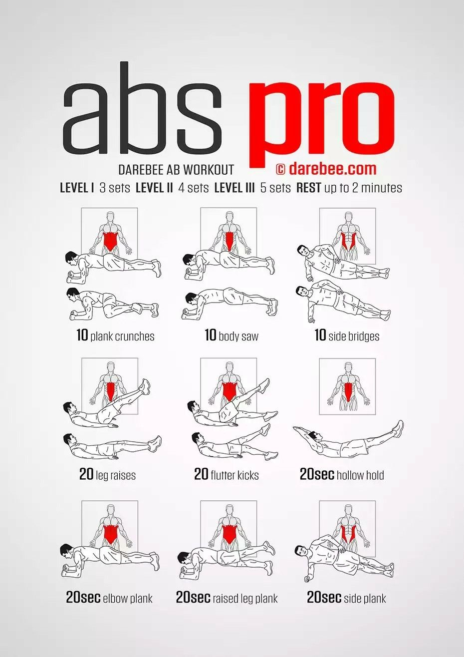 Discover Ideas About Ab Routine