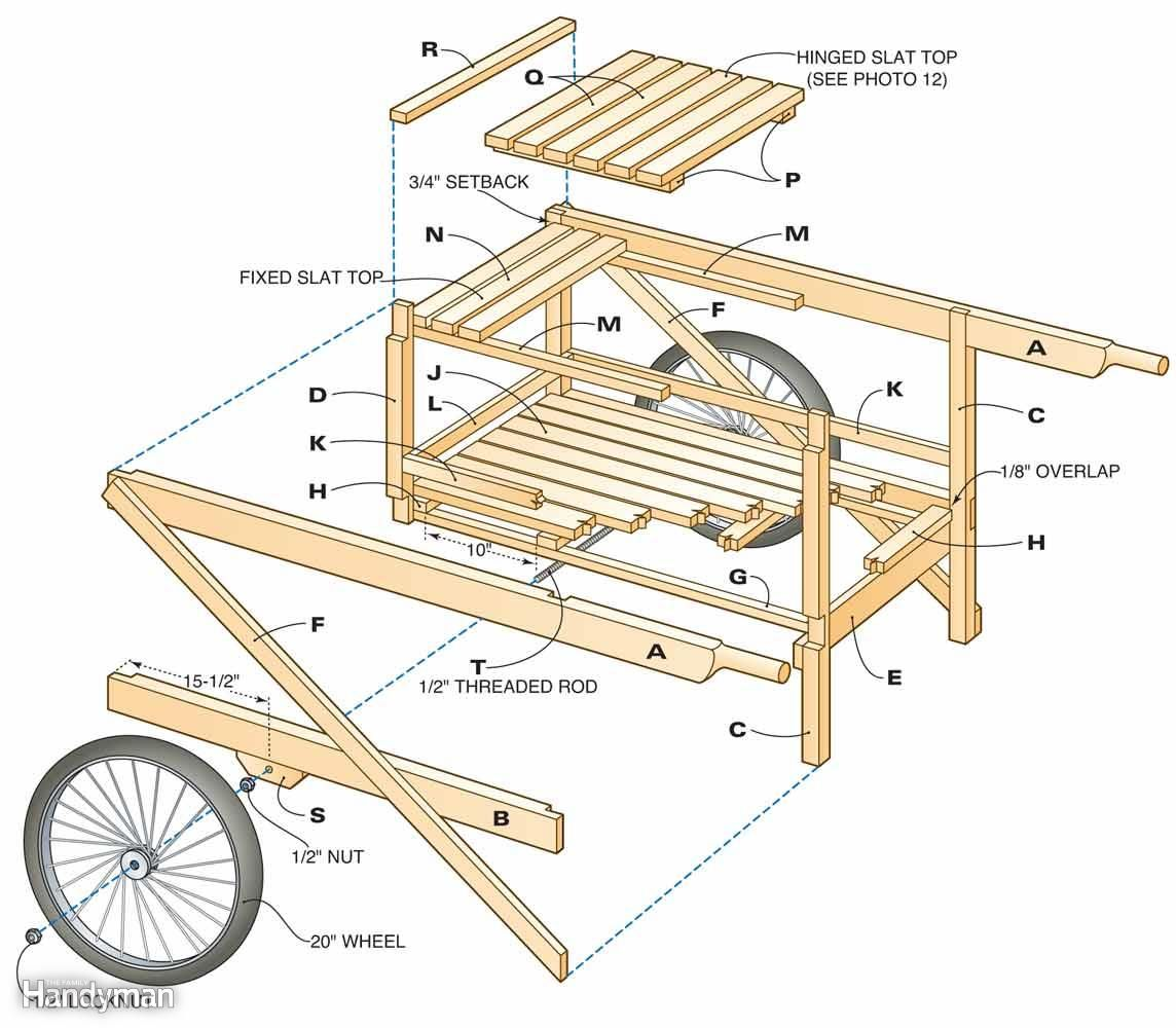 Construct A Classic Wooden Cart Wooden Cart Diy Wood Projects