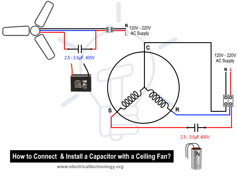 How To Replace a Capacitor in a Ceiling Fan? 3 Ways