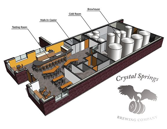 Brewery design layout google search brewery for Concrete craft colorado springs