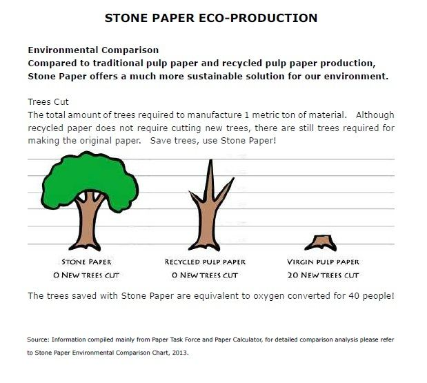 media use in the home environment essay Media studies (2,885) physical how do humans affect the environment which we have on the environment this section of the essay will discuss conservation and.