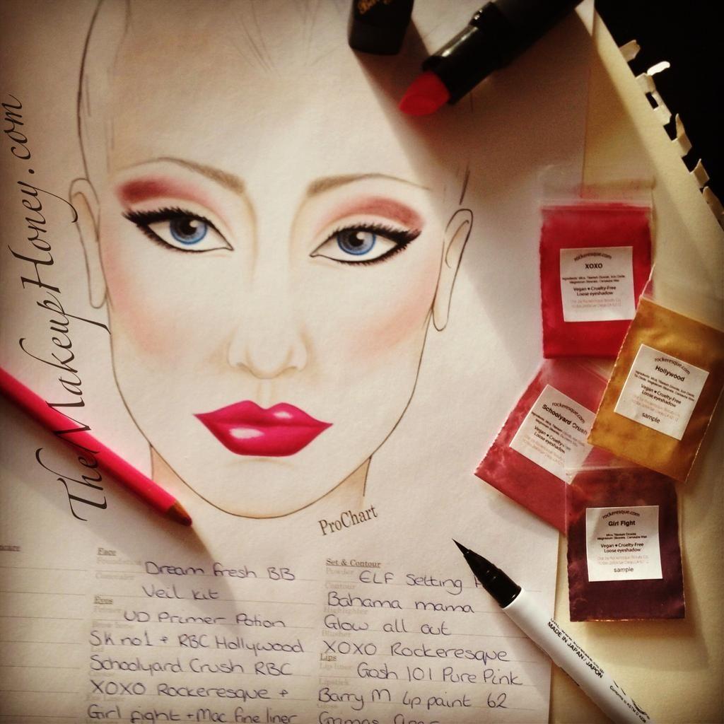 ProProtProtty on Makeup face charts, Makeup charts