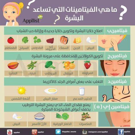 ابليست بالعربية On Twitter Health And Beauty Tips Hair Care Recipes Health Facts Food