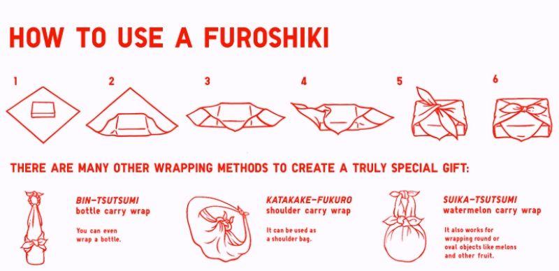 Furoshikis: envolturas japonesas para regalos en UNIQLO - Monkeyzen