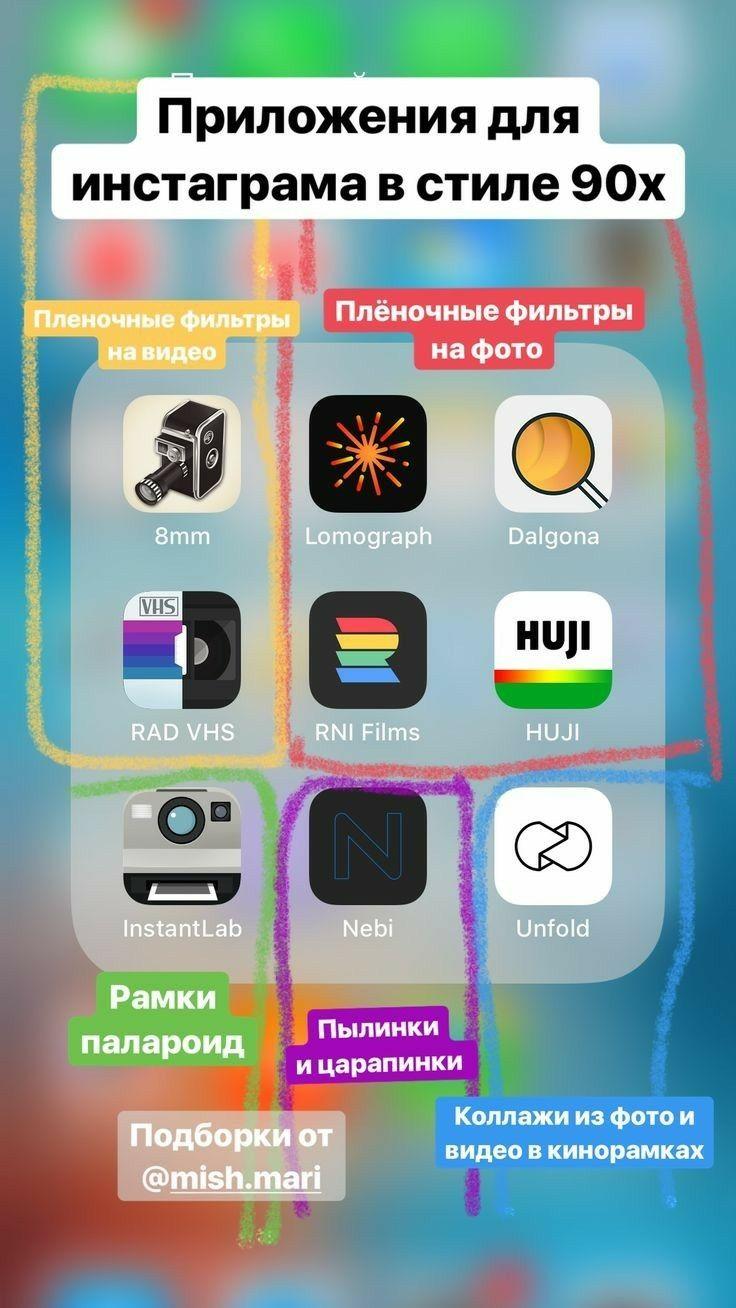 Коды октмо по Ставропольскому краю