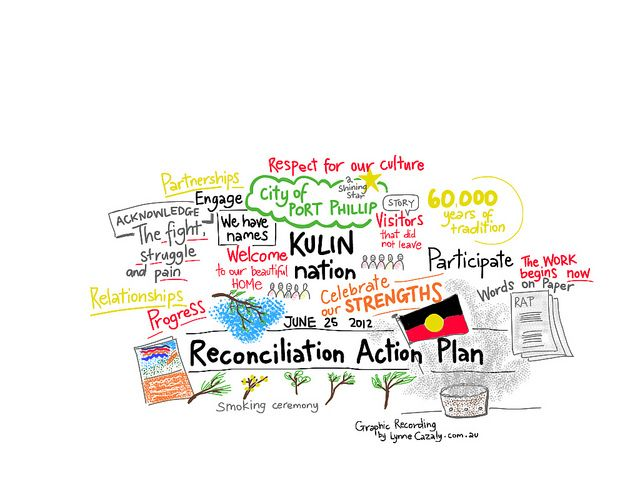 City of Port Phillip RAP - Graphic Recording by Lynne Cazaly, via Flickr.
