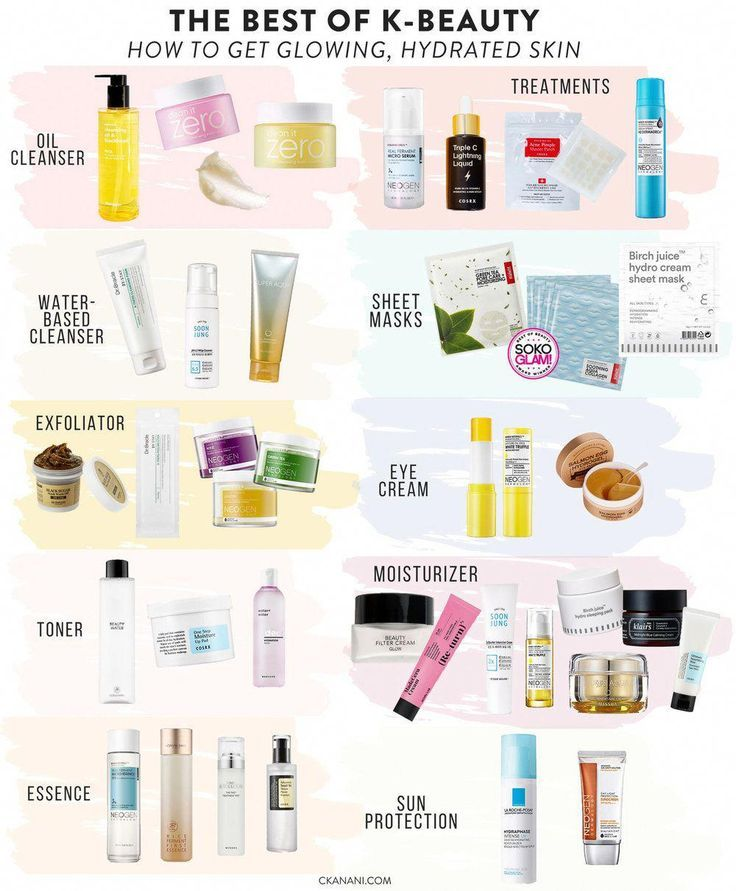 Photo of Tips for Glowing Skin: Make Your Face Glow With the Best of K-Beauty — ckanani luxury travel &