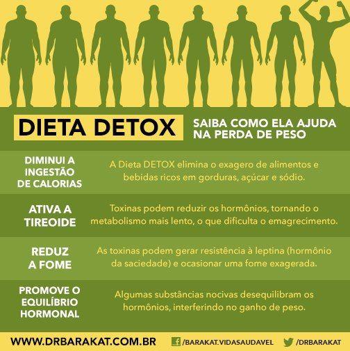 dieta detox líquida obez iepure pierde in greutate