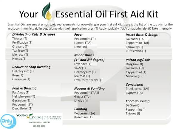 Your Young Living Essential Oil First Aid Kit  If you have