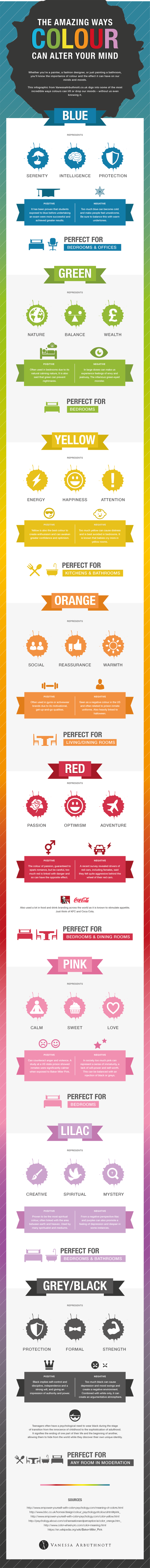 The Amazing Ways Colour Can Alter Your Mind #Infographic