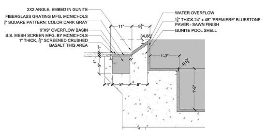 Pool Or Water Feature P2 Drawings Construction Details